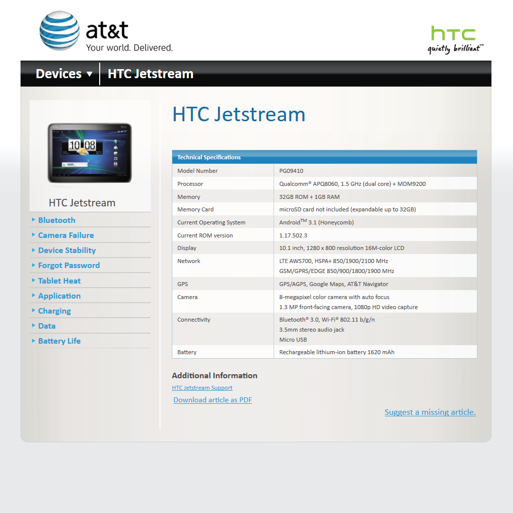 Development of HTC Device Support Portal